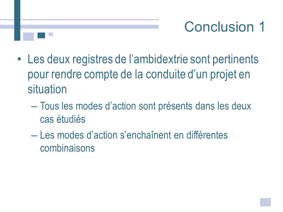Conclusion 1 Les deux registres de lambidextrie sont pertinents pour rendre compte de la conduite dun projet en situation – Tous les modes daction son