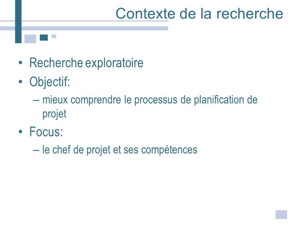 Contexte de la recherche Recherche exploratoire Objectif: – mieux comprendre le processus de planification de projet Focus: – le chef de projet et ses