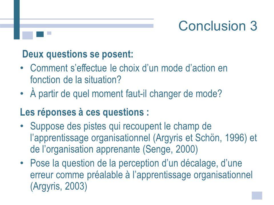Conclusion 3 Deux questions se posent: Comment seffectue le choix dun mode daction en fonction de la situation? À partir de quel moment faut-il change