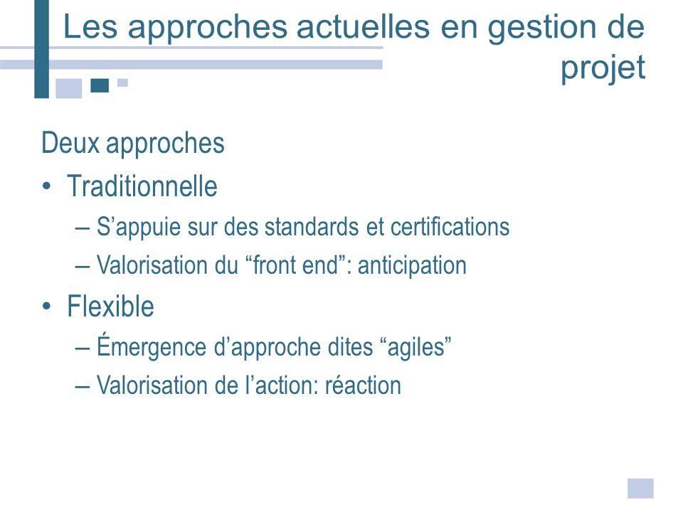 Les approches actuelles selon Verganti (1999) Phases initialesPhases dexécution AnticipationRéaction Incertitude sur les contraintes et opportunités liées aux phases subséquententes Coût et délai des actions correctives
