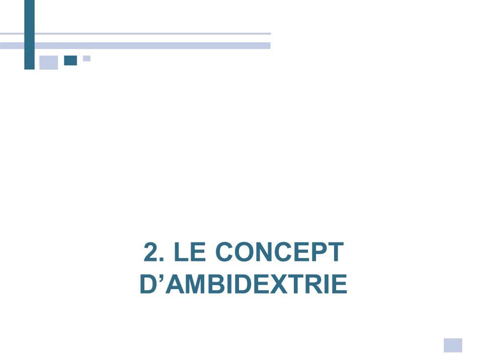 Pourquoi le concept dambidextrie.