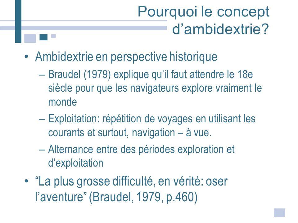 Pourquoi le concept dambidextrie? Ambidextrie en perspective historique – Braudel (1979) explique quil faut attendre le 18e siècle pour que les naviga