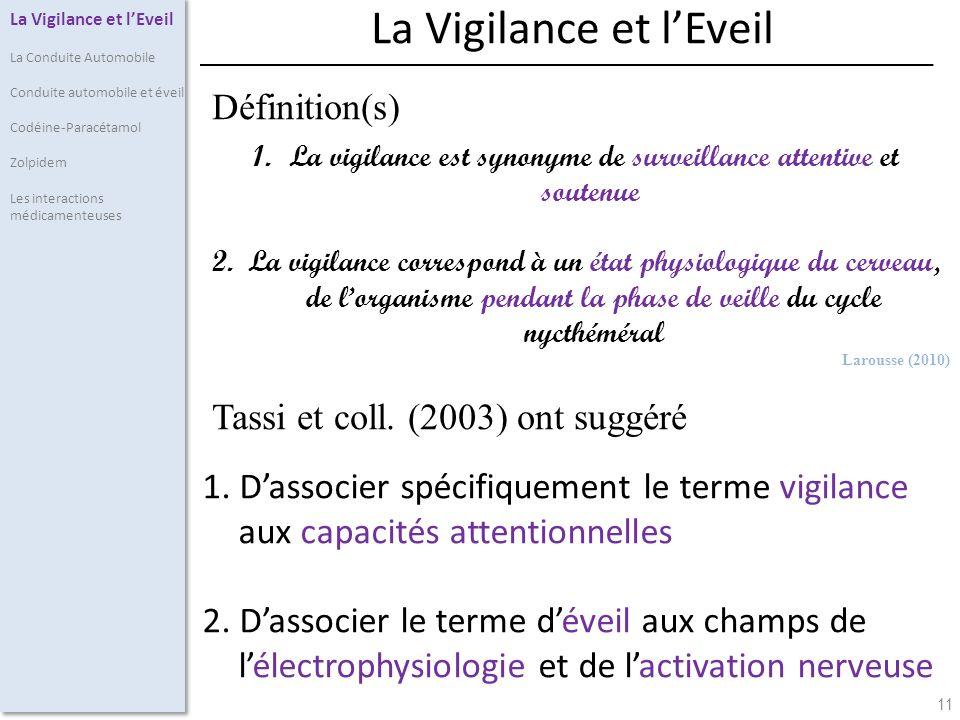 11 1.La vigilance est synonyme de surveillance attentive et soutenue 2.La vigilance correspond à un état physiologique du cerveau, de lorganisme pendant la phase de veille du cycle nycthéméral Larousse (2010) Définition(s) 1.