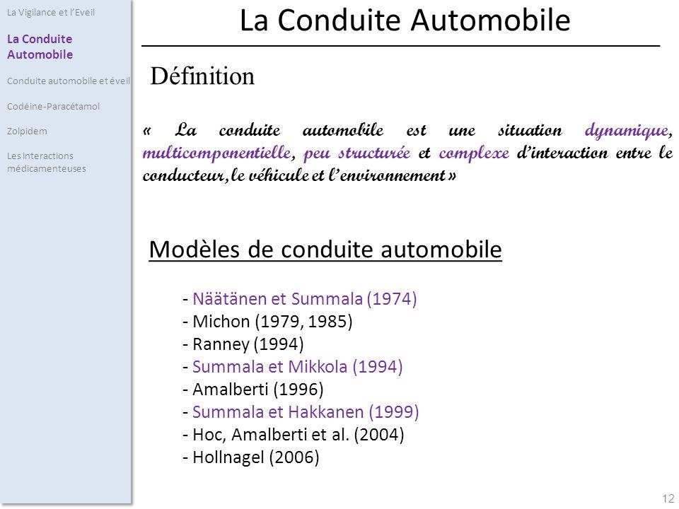 12 « La conduite automobile est une situation dynamique, multicomponentielle, peu structurée et complexe dinteraction entre le conducteur, le véhicule et lenvironnement » Modèles de conduite automobile - Näätänen et Summala (1974) - Michon (1979, 1985) - Ranney (1994) - Summala et Mikkola (1994) - Amalberti (1996) - Summala et Hakkanen (1999) - Hoc, Amalberti et al.