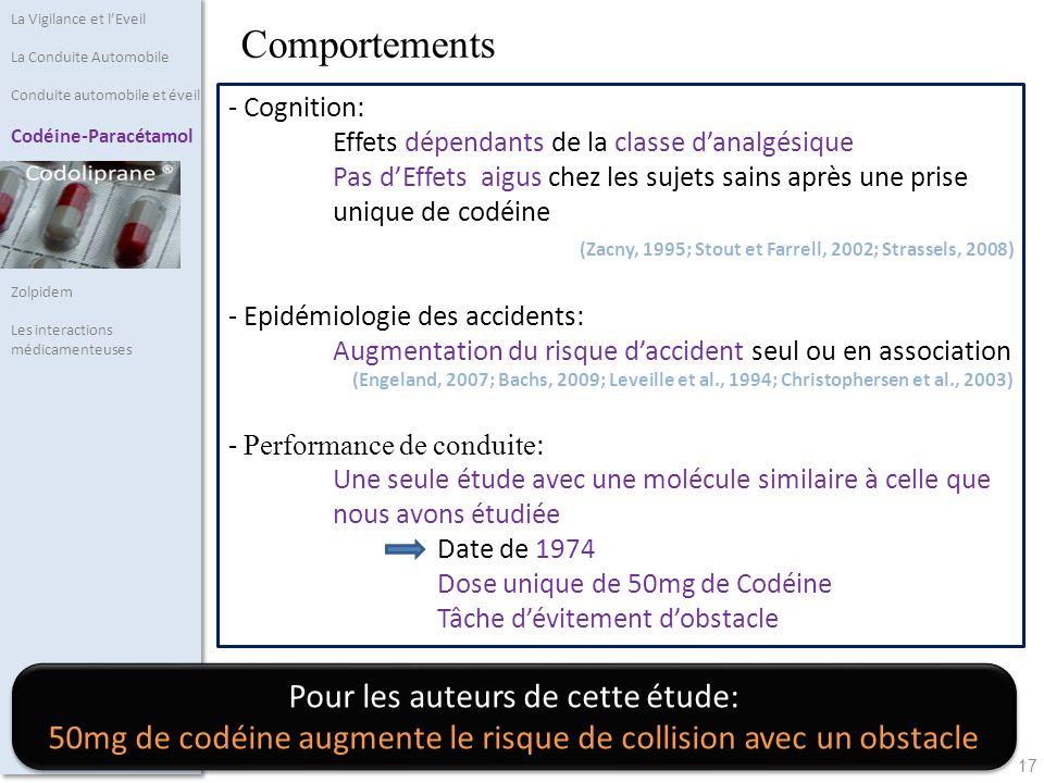 17 Comportements - Cognition: Effets dépendants de la classe danalgésique Pas dEffets aigus chez les sujets sains après une prise unique de codéine (Z