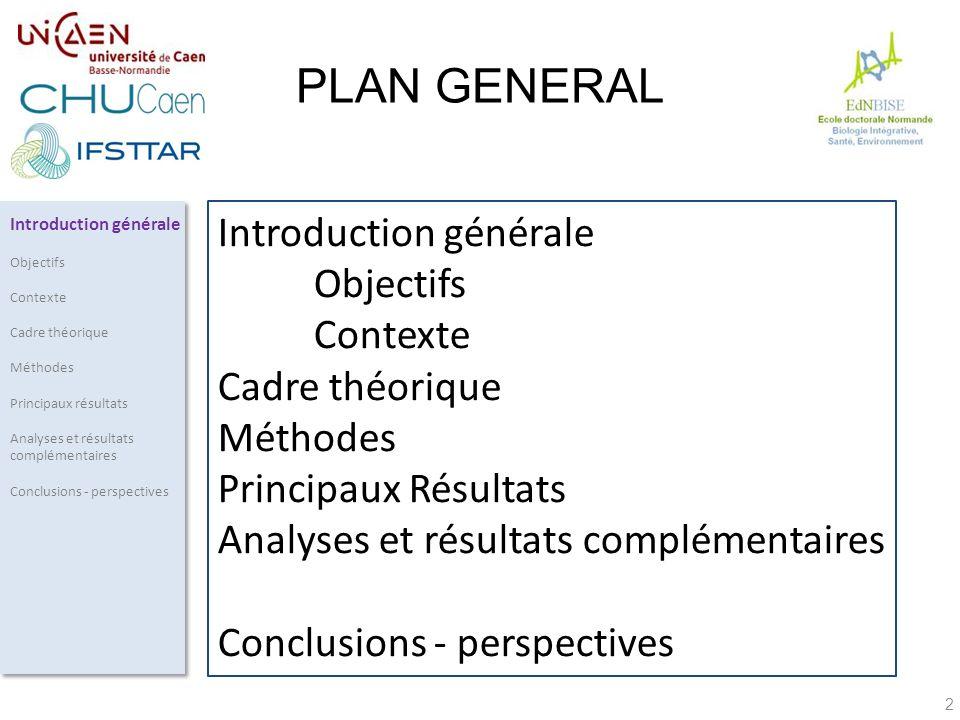 2 PLAN GENERAL Introduction générale Objectifs Contexte Cadre théorique Méthodes Principaux Résultats Analyses et résultats complémentaires Conclusion