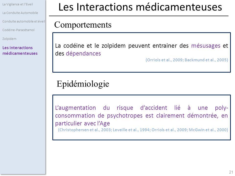 21 La codéine et le zolpidem peuvent entrainer des mésusages et des dépendances (Orriols et al., 2009; Backmund et al., 2005) La Vigilance et lEveil L