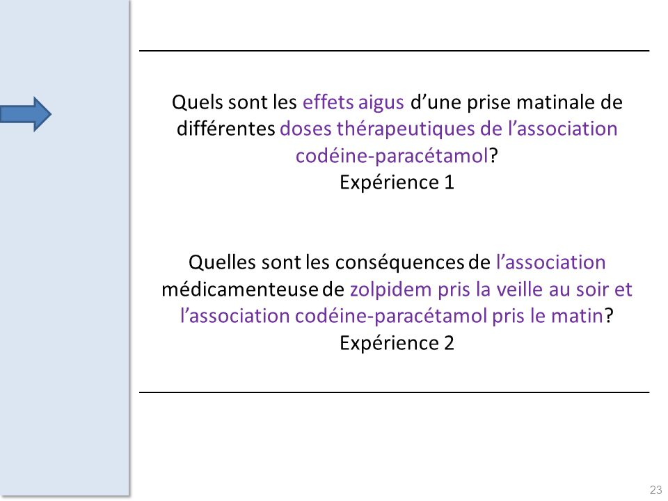 23 Quels sont les effets aigus dune prise matinale de différentes doses thérapeutiques de lassociation codéine-paracétamol? Expérience 1 Quelles sont