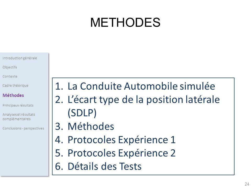 24 1.La Conduite Automobile simulée 2.Lécart type de la position latérale (SDLP) 3.Méthodes 4.Protocoles Expérience 1 5.Protocoles Expérience 2 6.Déta
