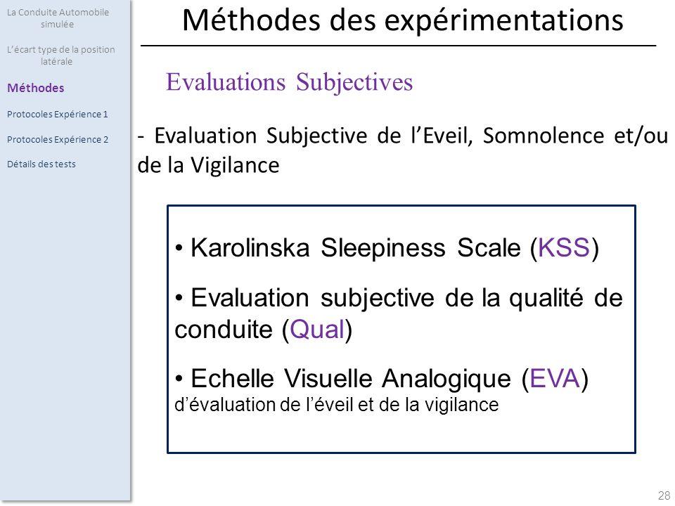 28 - Evaluation Subjective de lEveil, Somnolence et/ou de la Vigilance Karolinska Sleepiness Scale (KSS) Evaluation subjective de la qualité de condui