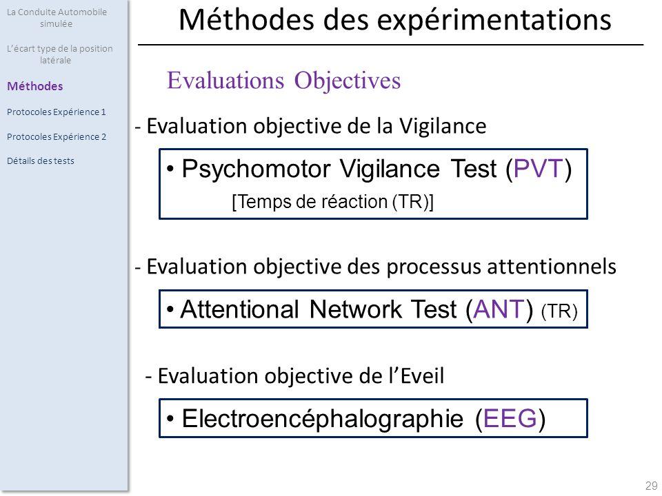 29 - Evaluation objective des processus attentionnels Psychomotor Vigilance Test (PVT) [Temps de réaction (TR)] - Evaluation objective de la Vigilance