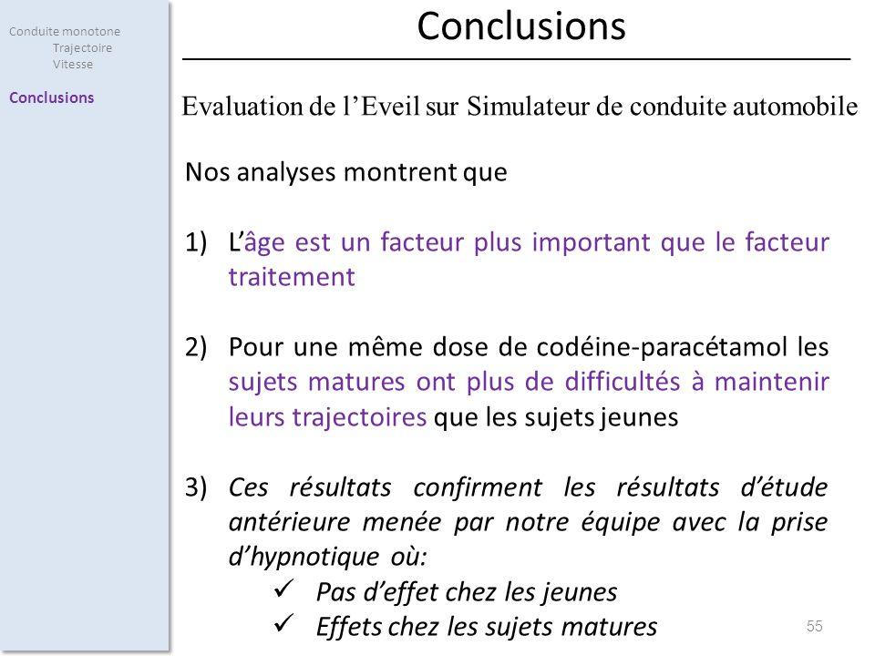 55 Nos analyses montrent que 1)Lâge est un facteur plus important que le facteur traitement 2)Pour une même dose de codéine-paracétamol les sujets mat