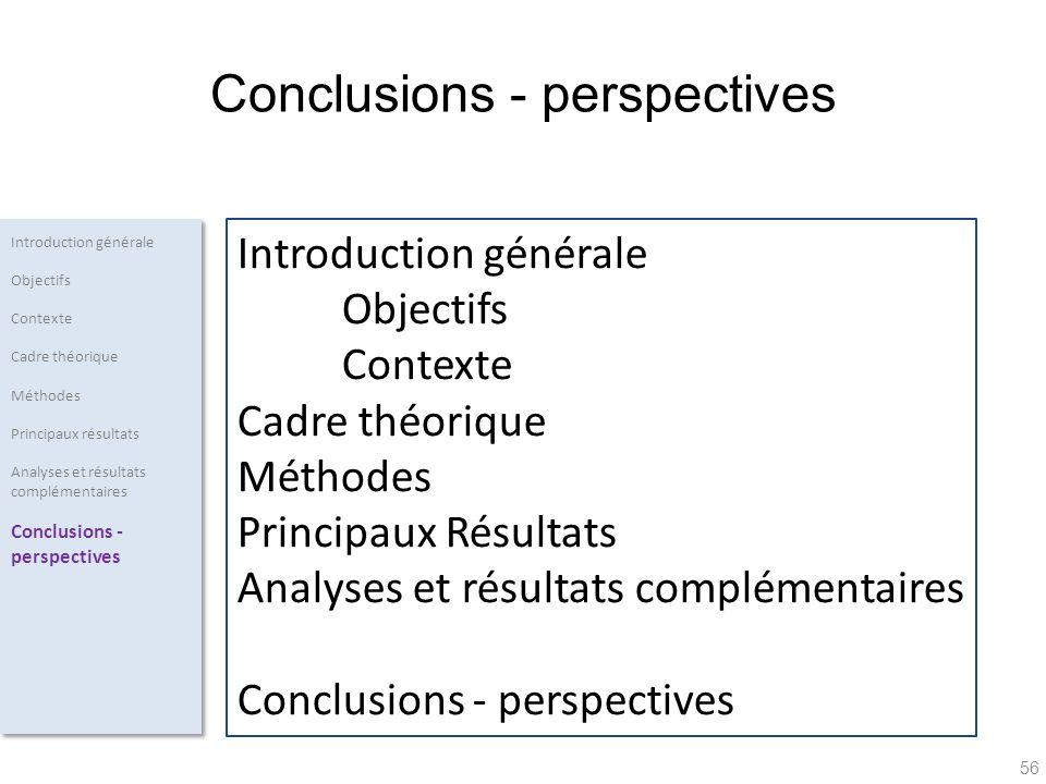 56 Introduction générale Objectifs Contexte Cadre théorique Méthodes Principaux résultats Analyses et résultats complémentaires Conclusions - perspect