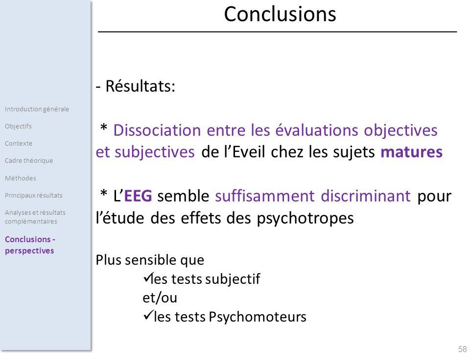 58 - Résultats: * Dissociation entre les évaluations objectives et subjectives de lEveil chez les sujets matures * LEEG semble suffisamment discrimina
