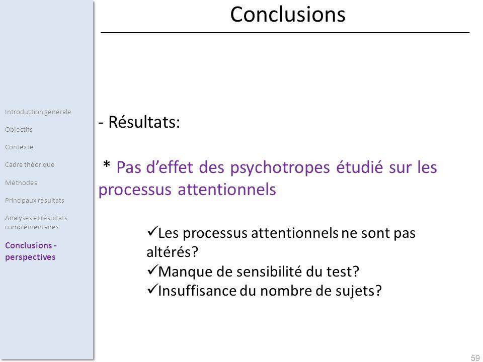 59 - Résultats: * Pas deffet des psychotropes étudié sur les processus attentionnels Les processus attentionnels ne sont pas altérés? Manque de sensib