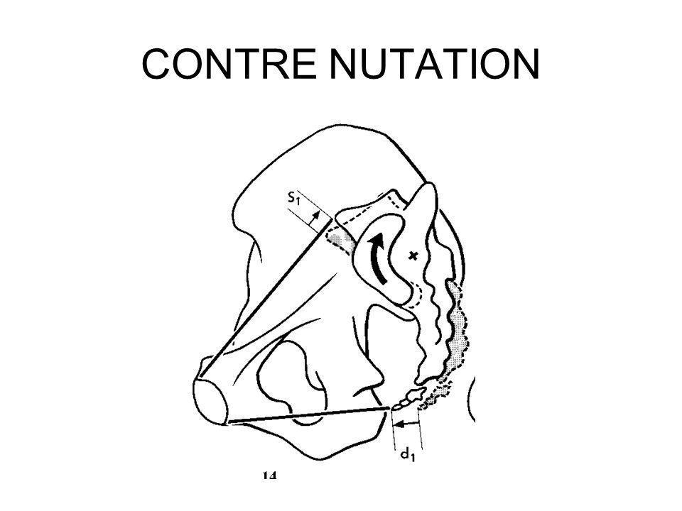 CONTRE NUTATION