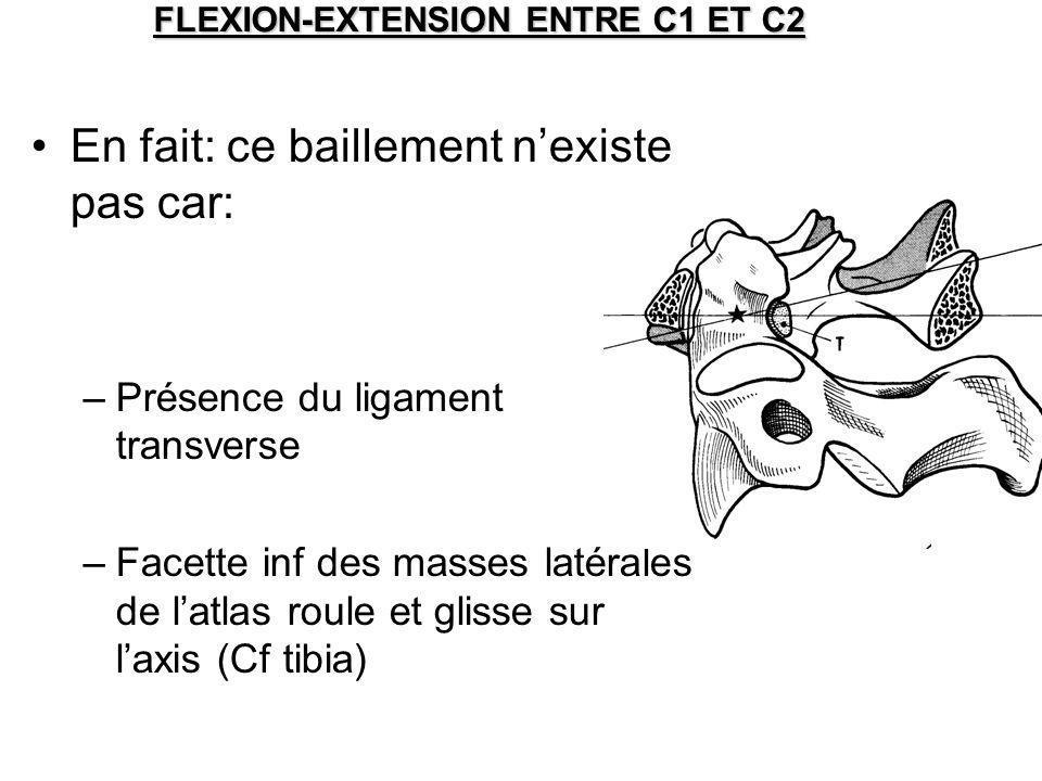 FLEXION-EXTENSION ENTRE C1 ET C2 En fait: ce baillement nexiste pas car: –Présence du ligament transverse –Facette inf des masses latérales de latlas