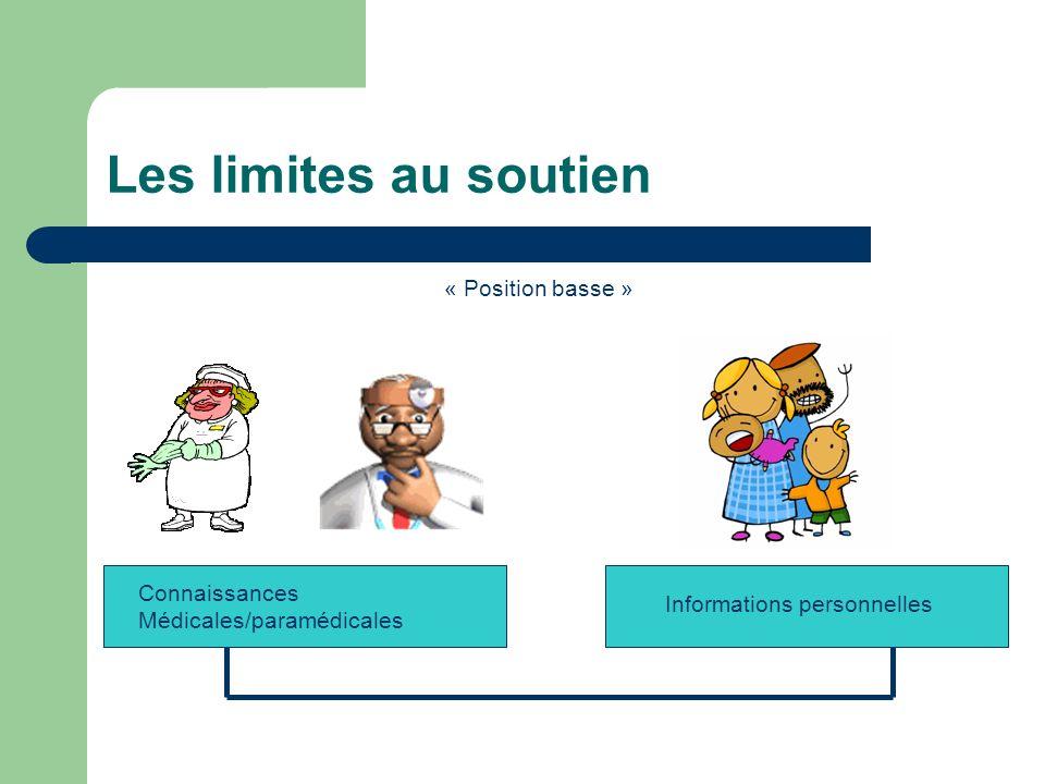 Les limites au soutien Connaissances Médicales/paramédicales « Position basse » Informations personnelles