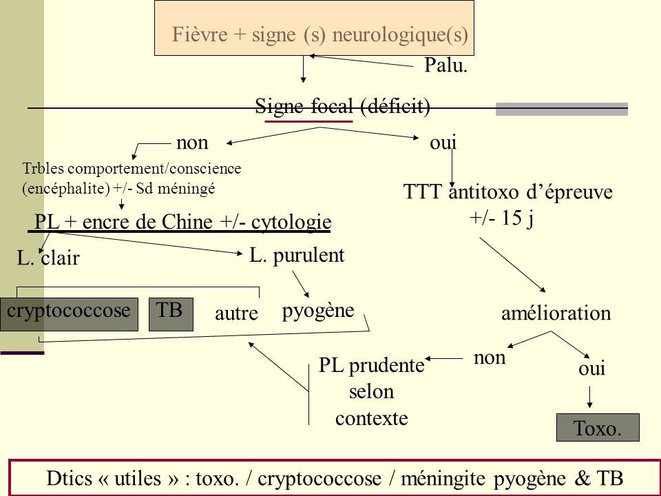 Fièvre + signe (s) neurologique(s) Dtics « utiles » : toxo. / cryptococcose / méningite pyogène & TB Signe focal (déficit) TTT antitoxo dépreuve +/- 1