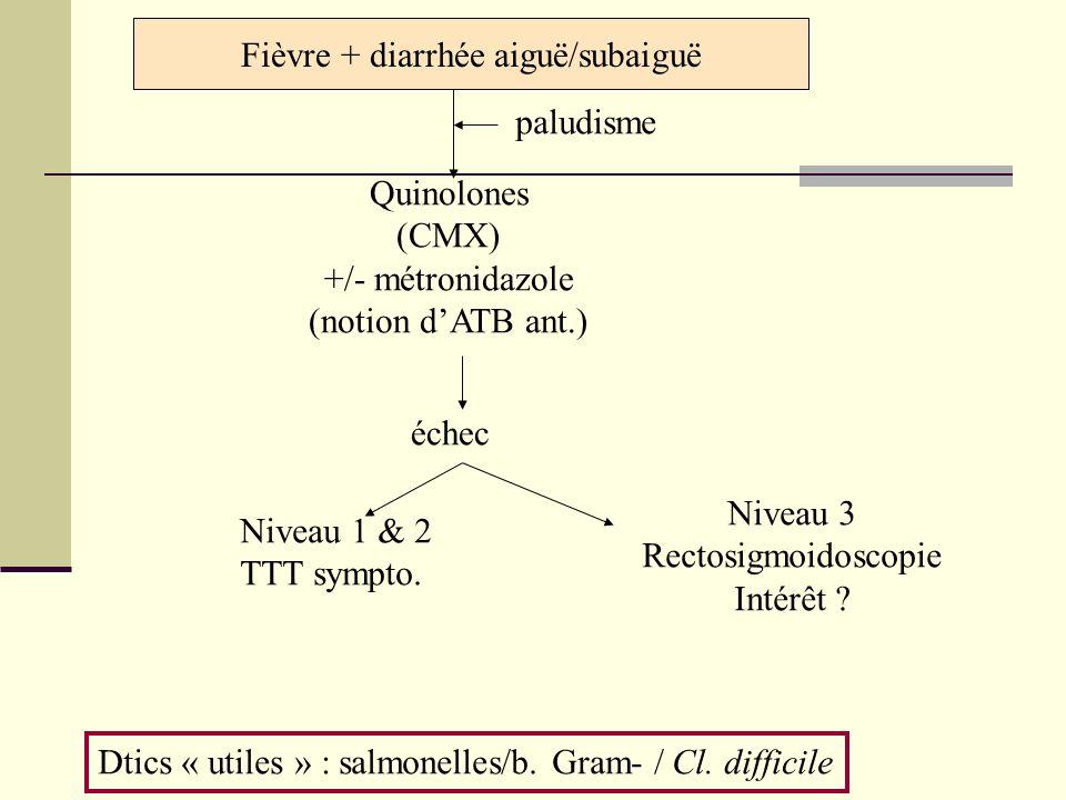 Fièvre + diarrhée aiguë/subaiguë Dtics « utiles » : salmonelles/b. Gram- / Cl. difficile Quinolones (CMX) +/- métronidazole (notion dATB ant.) échec N