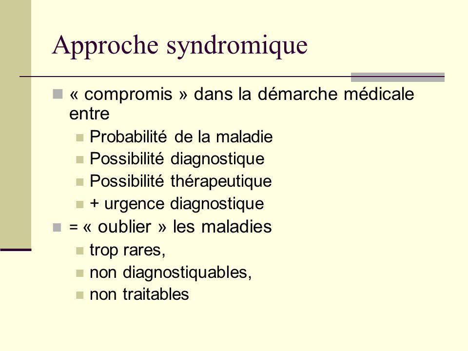 Approche syndromique « compromis » dans la démarche médicale entre Probabilité de la maladie Possibilité diagnostique Possibilité thérapeutique + urge