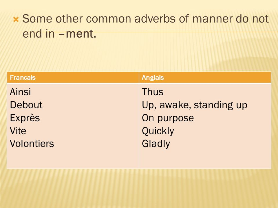 Usually they follow directly the verbs In compound tenses, short adverbs usually follow the auxiliary verb, and longer adverbs usually follow the past participle.