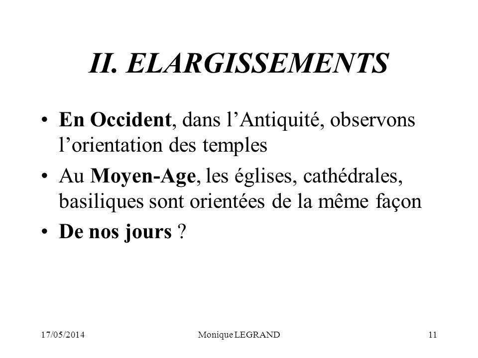 17/05/2014Monique LEGRAND11 II.