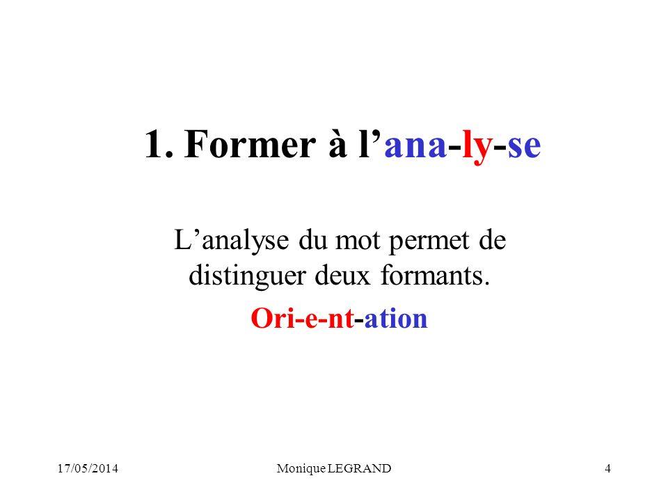 17/05/2014Monique LEGRAND4 1.