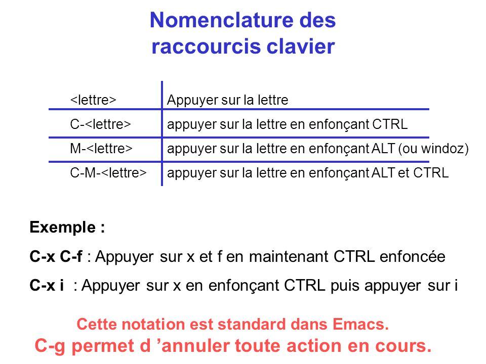 Nomenclature des raccourcis clavier C- M- C-M- Appuyer sur la lettre appuyer sur la lettre en enfonçant CTRL appuyer sur la lettre en enfonçant ALT (ou windoz) appuyer sur la lettre en enfonçant ALT et CTRL Exemple : C-x C-f : Appuyer sur x et f en maintenant CTRL enfoncée C-x i : Appuyer sur x en enfonçant CTRL puis appuyer sur i Cette notation est standard dans Emacs.