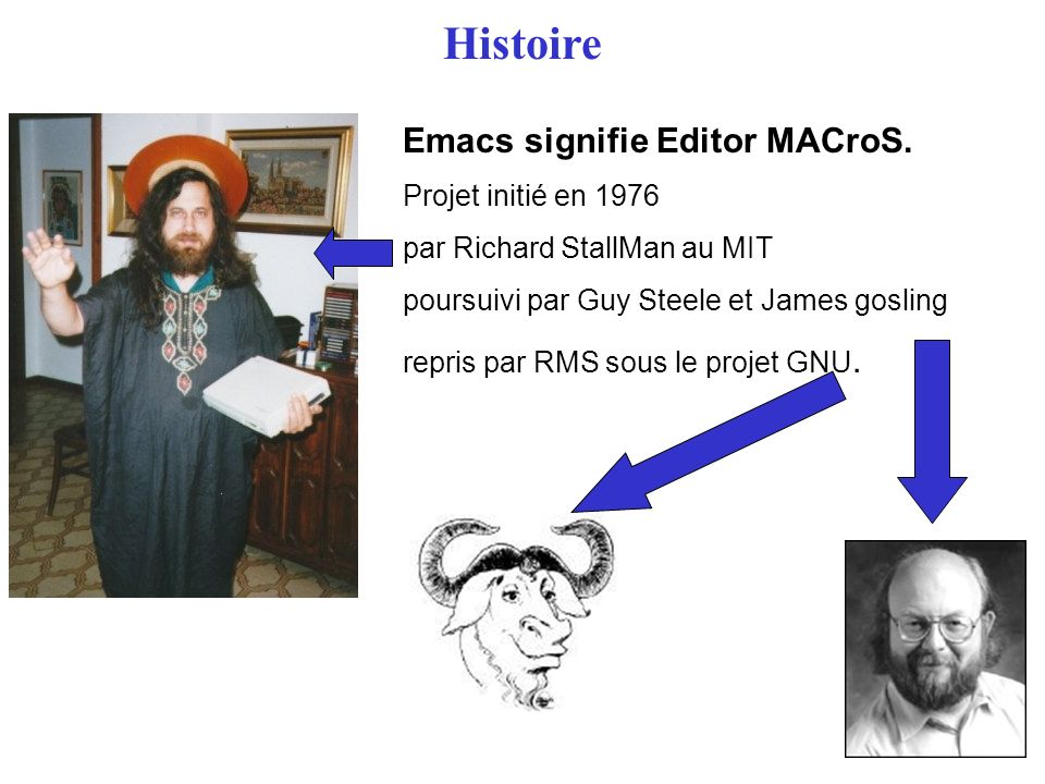 Histoire Emacs signifie Editor MACroS.
