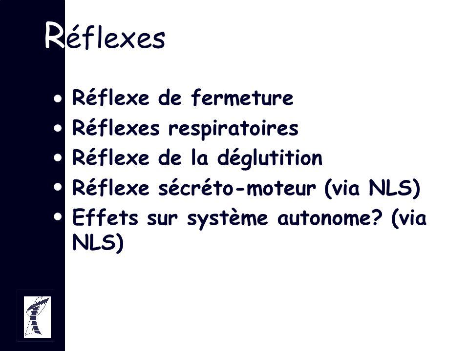 R éflexes Réflexe de fermeture Réflexes respiratoires Réflexe de la déglutition Réflexe sécréto-moteur (via NLS) Effets sur système autonome? (via NLS