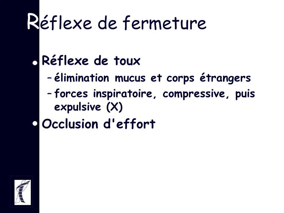 R éflexe de fermeture Réflexe de toux –élimination mucus et corps étrangers –forces inspiratoire, compressive, puis expulsive (X) Occlusion d'effort