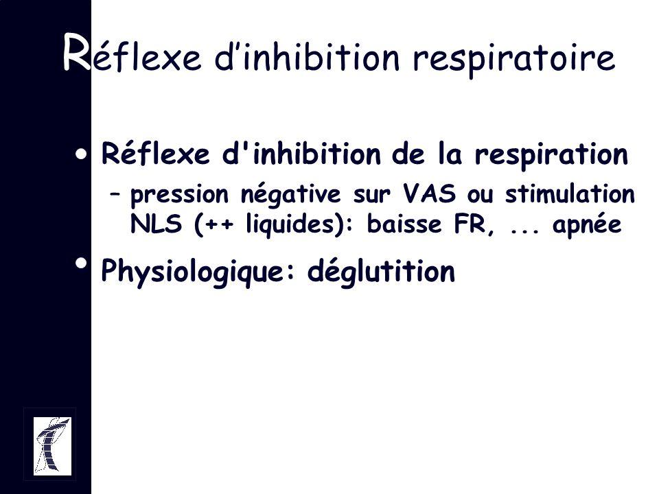 R éflexe dinhibition respiratoire Réflexe d'inhibition de la respiration –pression négative sur VAS ou stimulation NLS (++ liquides): baisse FR,... ap