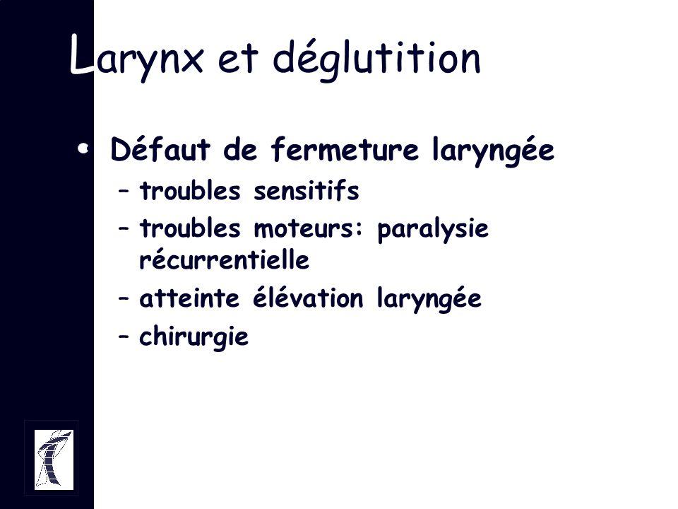 L arynx et déglutition Défaut de fermeture laryngée –troubles sensitifs –troubles moteurs: paralysie récurrentielle –atteinte élévation laryngée –chir