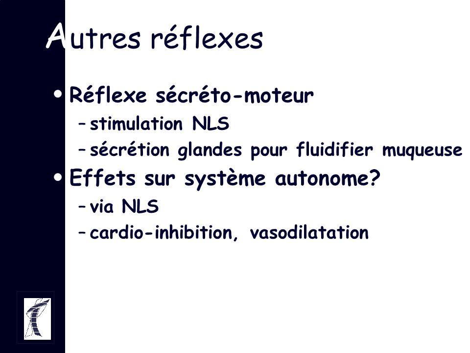 A utres réflexes Réflexe sécréto-moteur –stimulation NLS –sécrétion glandes pour fluidifier muqueuse Effets sur système autonome? –via NLS –cardio-inh