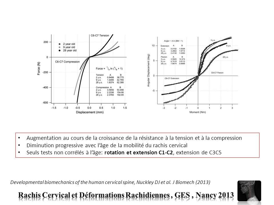Augmentation au cours de la croissance de la résistance à la tension et à la compression Diminution progressive avec lâge de la mobilité du rachis cer