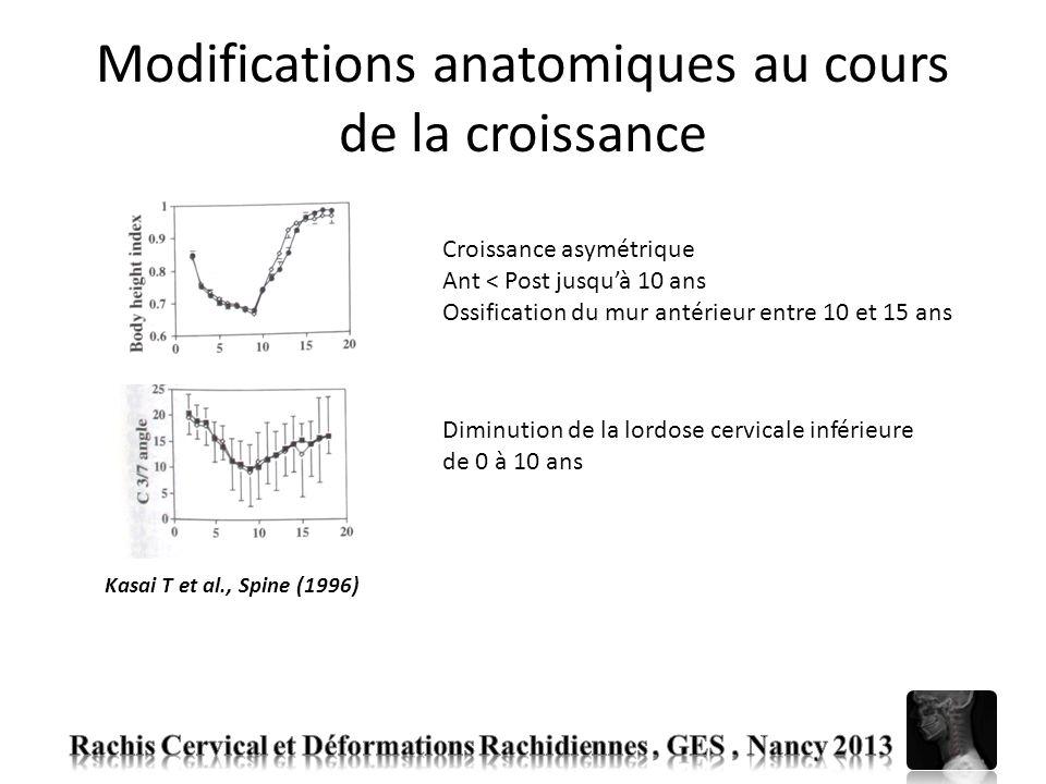 Modifications anatomiques au cours de la croissance Kasai T et al., Spine (1996) Croissance asymétrique Ant < Post jusquà 10 ans Ossification du mur a