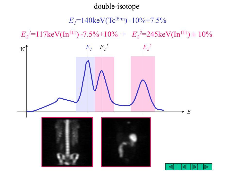 double-isotope E 1 =140keV(Tc 99m ) -10%+7.5% E 2 1 =117keV(In 111 ) -7.5%+10% + E 2 2 =245keV(In 111 ) ± 10% N E E 1 E 2 1 E 2 2