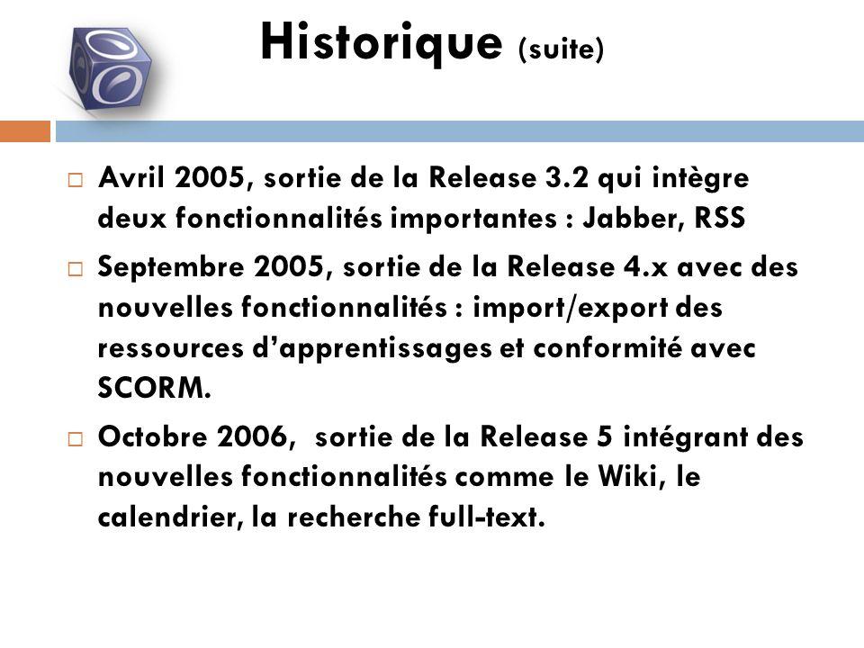 Avril 2005, sortie de la Release 3.2 qui intègre deux fonctionnalités importantes : Jabber, RSS Septembre 2005, sortie de la Release 4.x avec des nouvelles fonctionnalités : import/export des ressources dapprentissages et conformité avec SCORM.