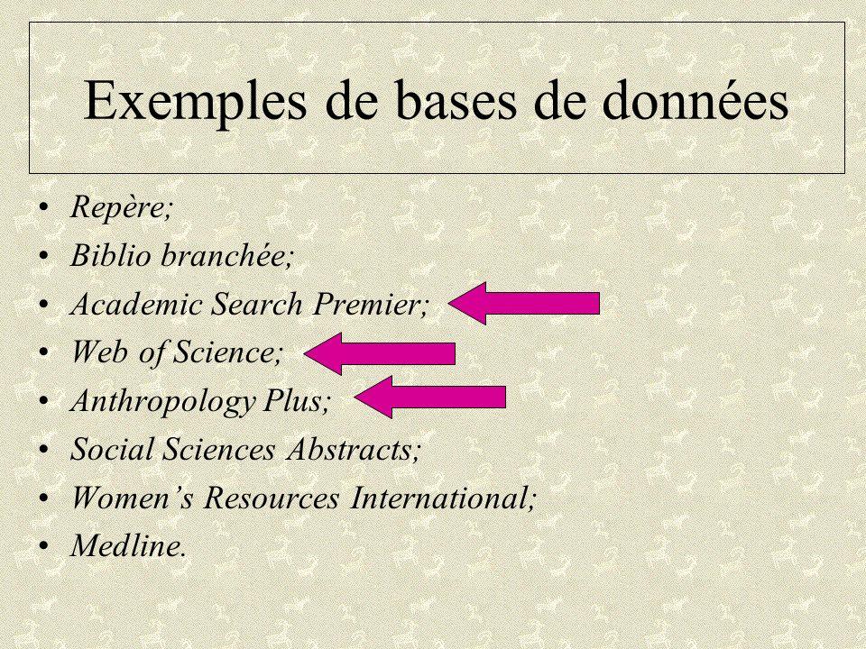 Exemples de bases de données Repère; Biblio branchée; Academic Search Premier; Web of Science; Anthropology Plus; Social Sciences Abstracts; Womens Re