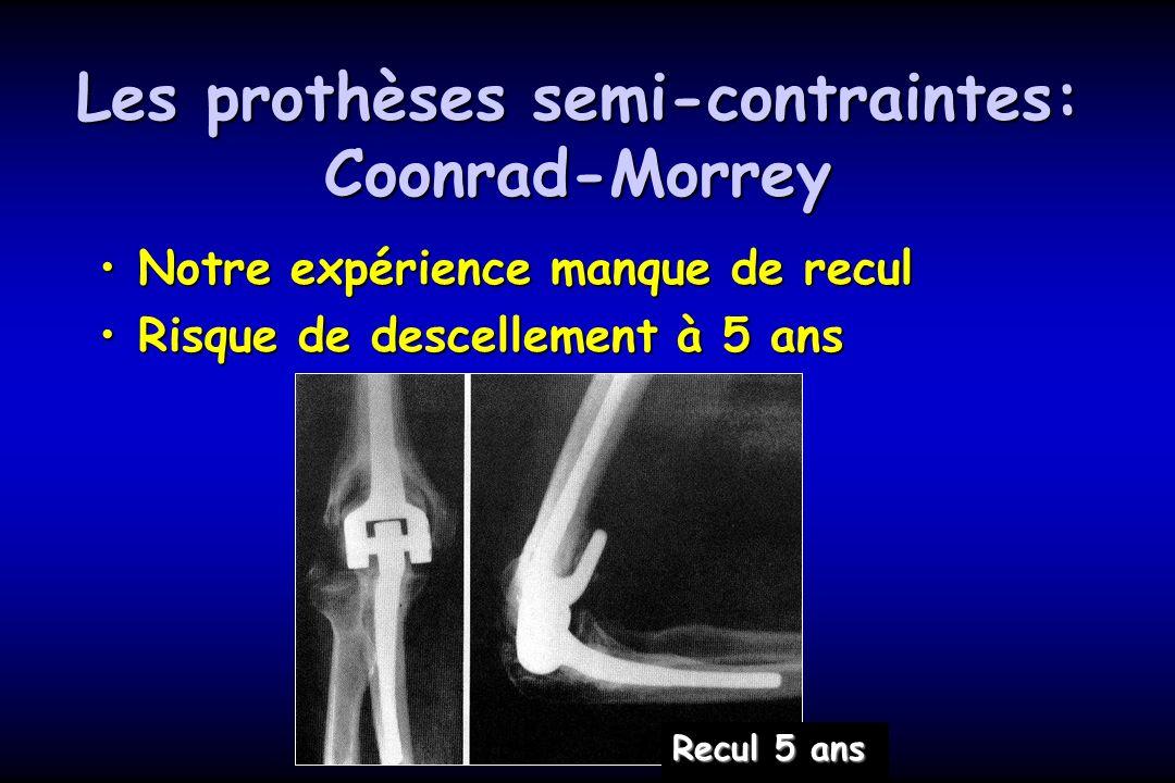Les prothèses semi-contraintes: Coonrad-Morrey Notre expérience manque de reculNotre expérience manque de recul Risque de descellement à 5 ansRisque de descellement à 5 ans Recul 5 ans