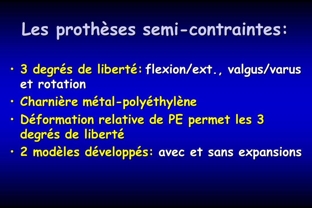Les prothèses semi-contraintes: 3 degrés de liberté:flexion/ext., valgus/varus et rotation3 degrés de liberté: flexion/ext., valgus/varus et rotation Charnière métal-polyéthylèneCharnière métal-polyéthylène Déformation relative de PE permet les 3 degrés de libertéDéformation relative de PE permet les 3 degrés de liberté 2 modèles développés: avec et sans expansions2 modèles développés: avec et sans expansions
