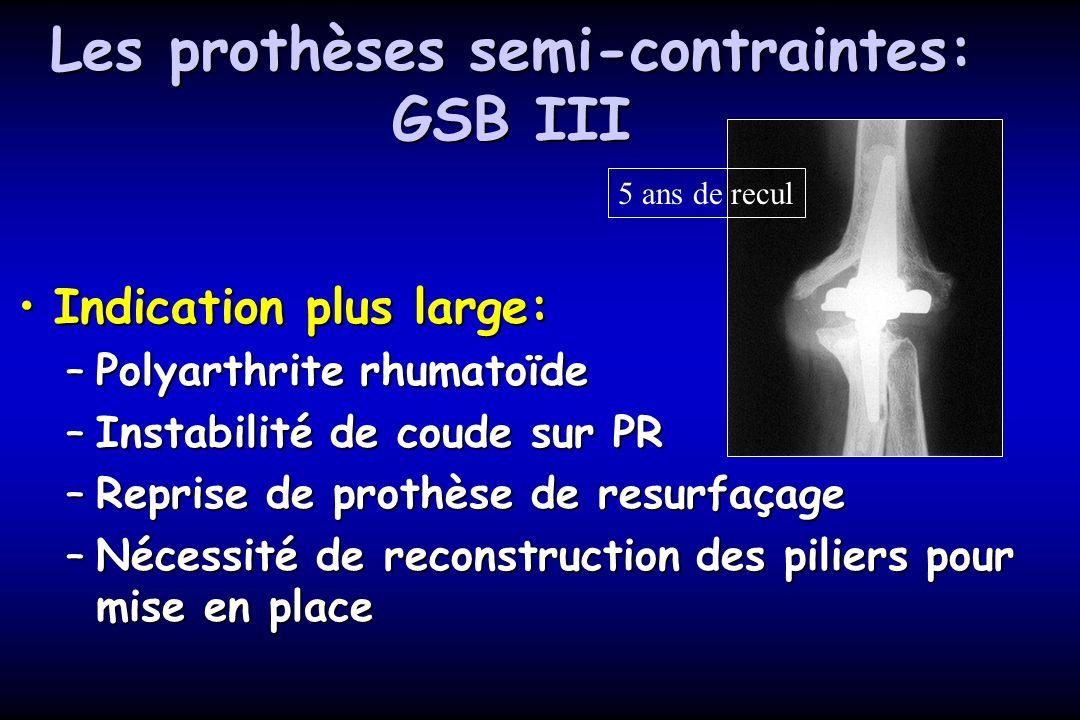 Les prothèses semi-contraintes: GSB III Indication plus large:Indication plus large: –Polyarthrite rhumatoïde –Instabilité de coude sur PR –Reprise de prothèse de resurfaçage –Nécessité de reconstruction des piliers pour mise en place 5 ans de recul