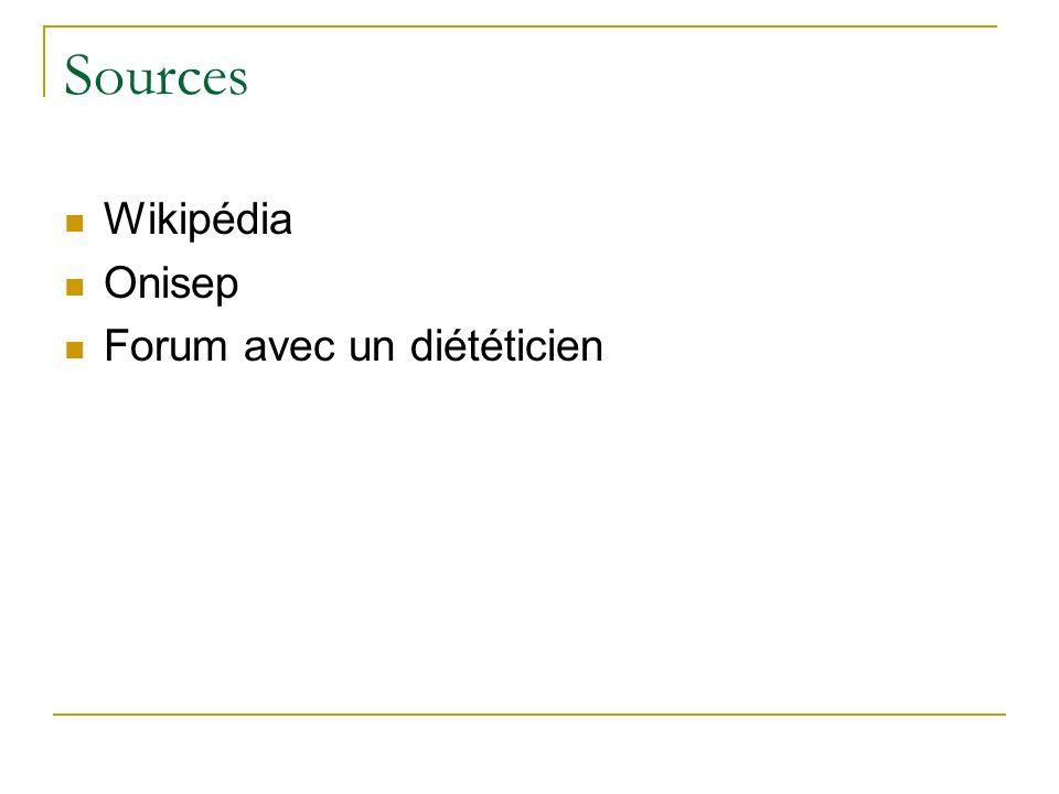 Sources Wikipédia Onisep Forum avec un diététicien