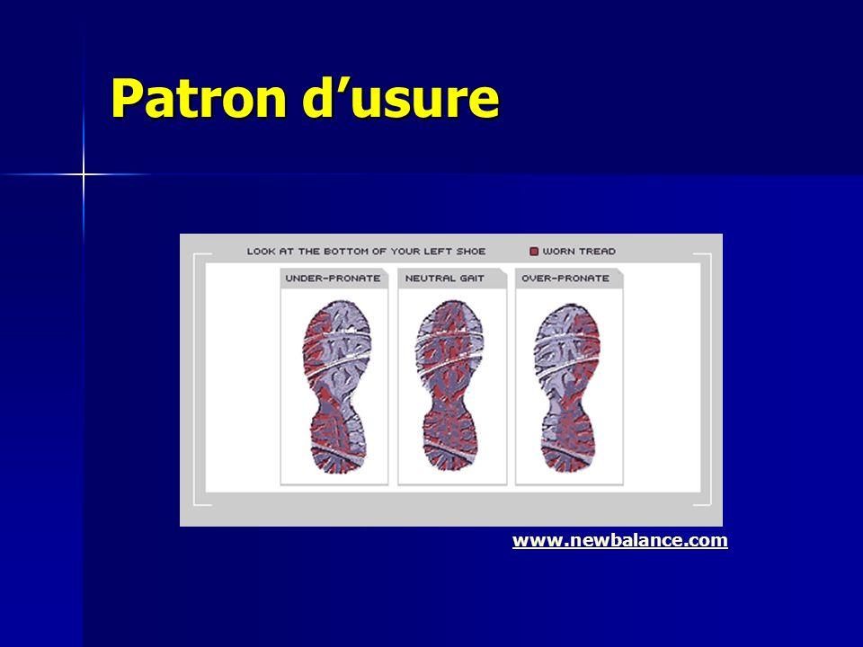 Les Causes Hernie Discale Hernie Discale Irritation Facettaire Irritation Facettaire Hypomobilité Hypomobilité Hypermobilité Hypermobilité Faux mouvement (entorse lombaire) Faux mouvement (entorse lombaire) Dégénérescence Discale Dégénérescence Discale Compression des racines nerveuses Compression des racines nerveuses Syndrome du Piriformis Syndrome du Piriformis Sacro-Iliaque Sacro-Iliaque
