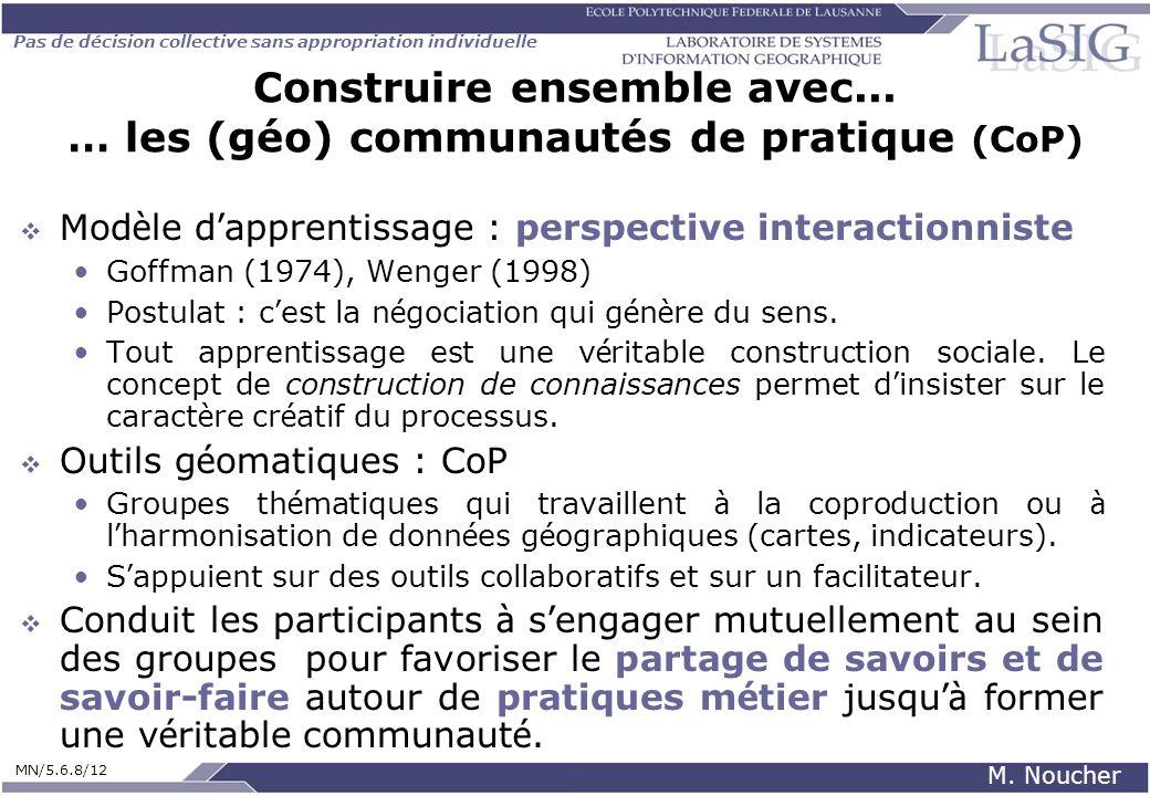 Pas de décision collective sans appropriation individuelle MN/5.6.8/12 M. Noucher Construire ensemble avec... … les (géo) communautés de pratique (CoP