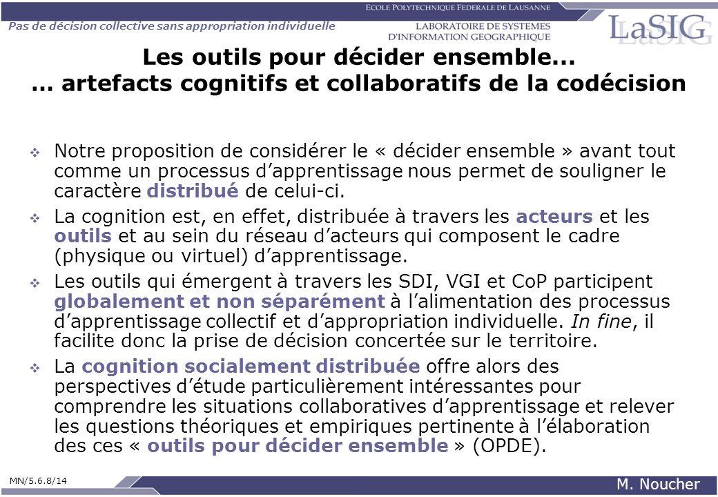 Pas de décision collective sans appropriation individuelle MN/5.6.8/14 M. Noucher Les outils pour décider ensemble... … artefacts cognitifs et collabo