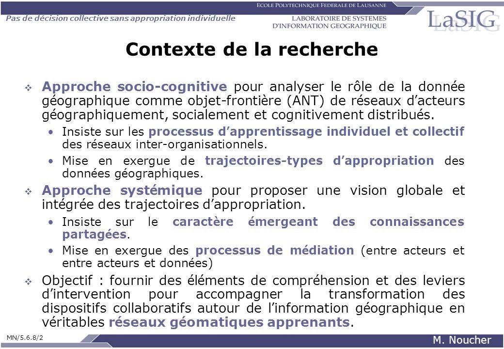 Pas de décision collective sans appropriation individuelle MN/5.6.8/2 M. Noucher Contexte de la recherche Approche socio-cognitive pour analyser le rô
