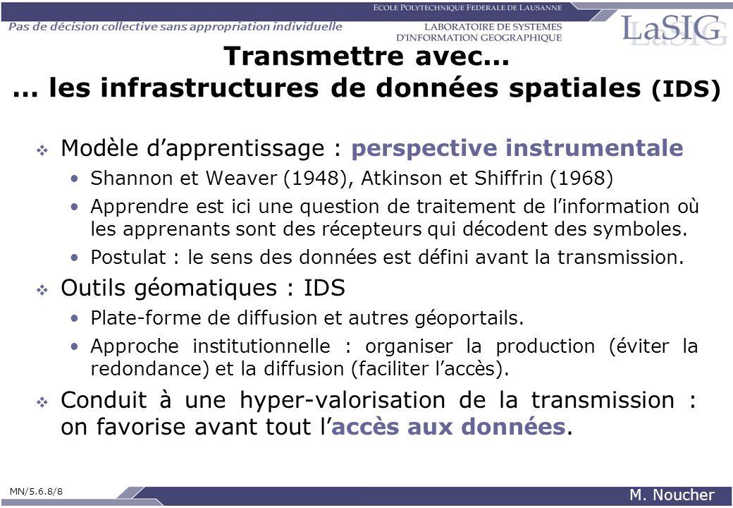 Pas de décision collective sans appropriation individuelle MN/5.6.8/8 M. Noucher Transmettre avec... … les infrastructures de données spatiales (IDS)