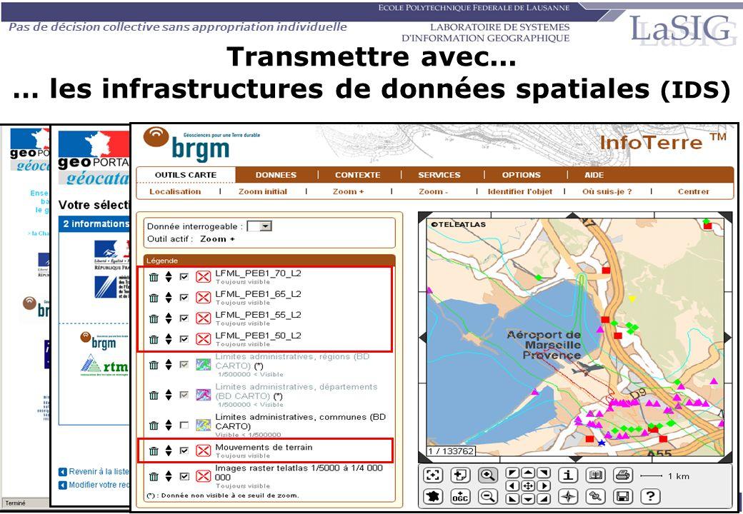Pas de décision collective sans appropriation individuelle MN/5.6.8/9 M. Noucher Transmettre avec... … les infrastructures de données spatiales (IDS)